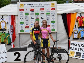 Emma und Miriam nach der letzten Etappe